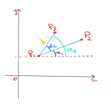 https://www.kinovea.org/screencaps/relative-coords2.png